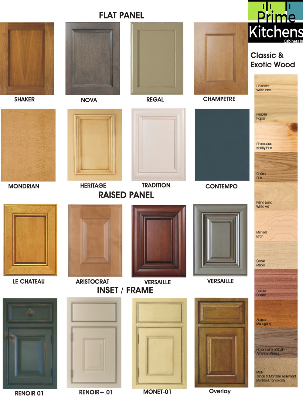 our on we dixie door in enter diy have shaker you below and which this will miss doors used see different bathroom kitchen method photos